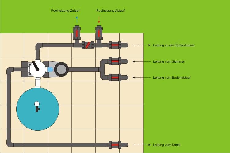 Pool Wärmepumpe PROFI 7-18 kW Poolheizung Luft Wasser Wärme Pumpe ...