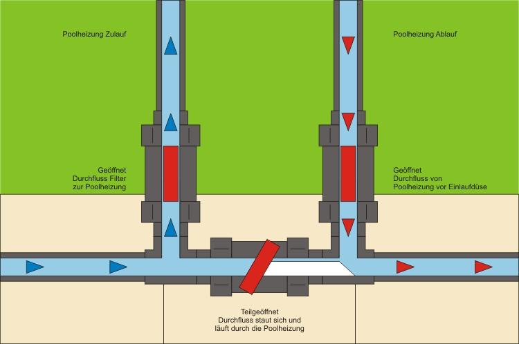 Pool Wärmepumpe ECO 3-5 kW Poolheizung Luft Wasser Wärme Pumpe ...