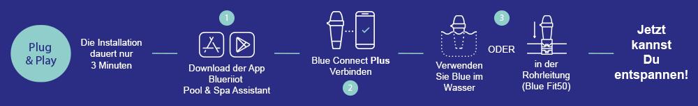 Blue Connect Go weiß - Banner